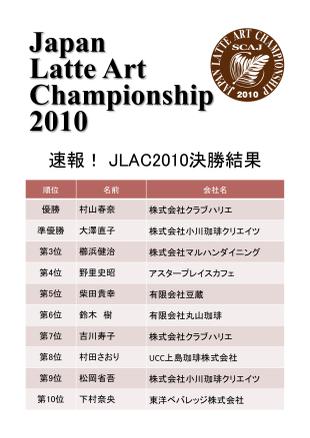 Jlac2010_result_final1